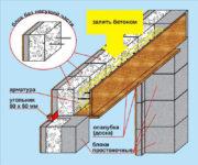 Строим дом из кремнегранитных теплоблоков